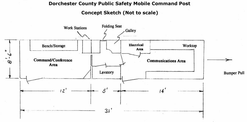 conceptsketch?sfvrsn=c8e24675_0 public safety mobile command center post dorchester county, sc  at soozxer.org